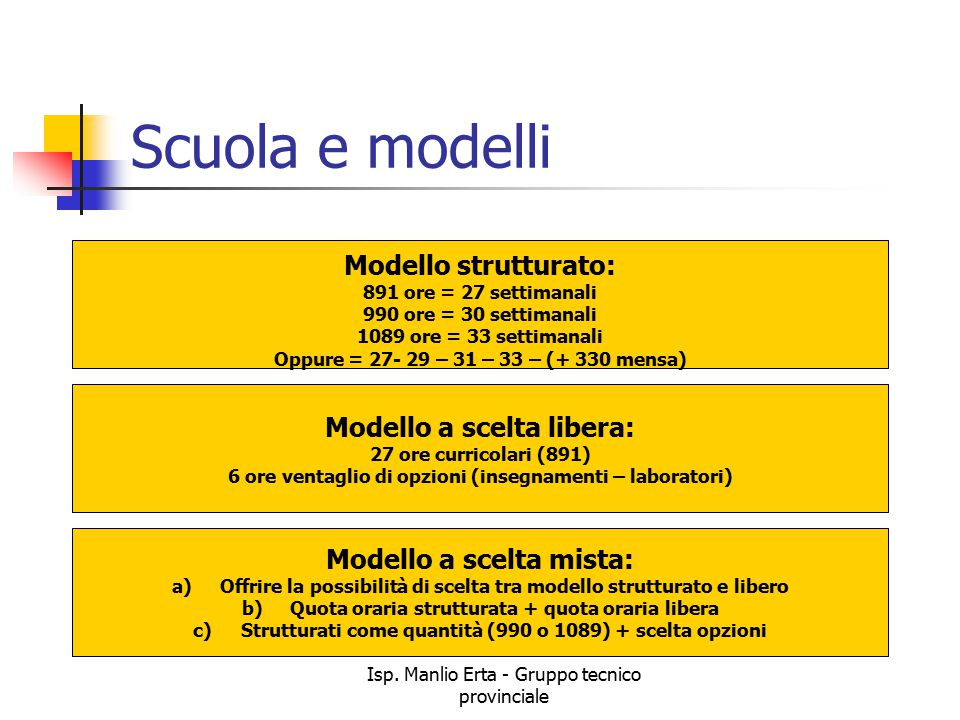 Scuola e modelli Modello strutturato: Modello a scelta libera: