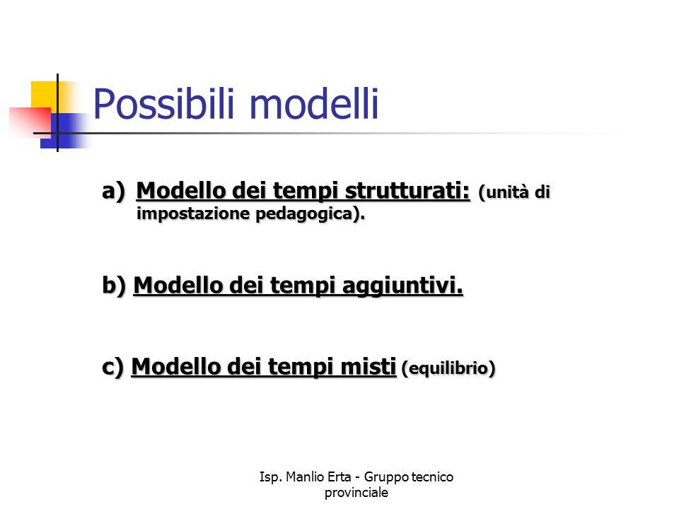 Isp. Manlio Erta - Gruppo tecnico provinciale