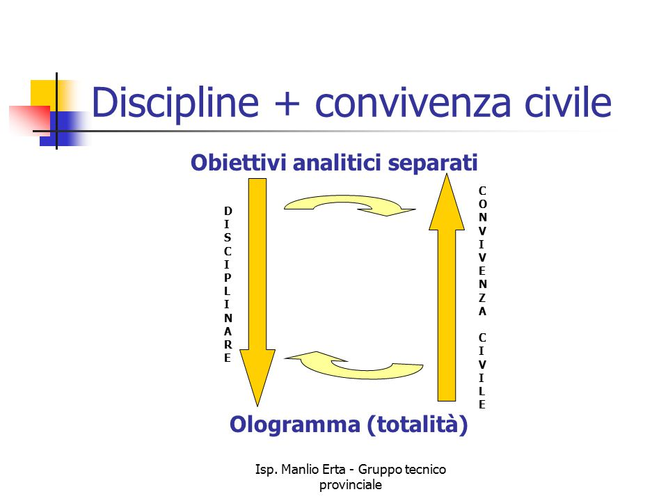 Discipline + convivenza civile