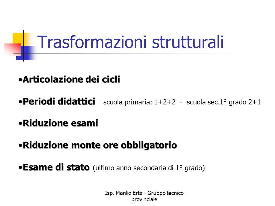 Trasformazioni strutturali