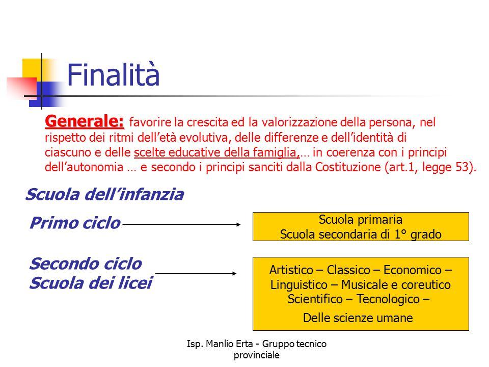 Finalità Generale: favorire la crescita ed la valorizzazione della persona, nel.