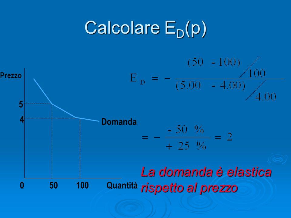 Calcolare ED(p) La domanda è elastica rispetto al prezzo 5 4 Domanda