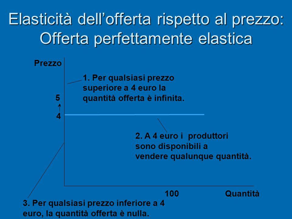 Elasticità dell'offerta rispetto al prezzo: Offerta perfettamente elastica