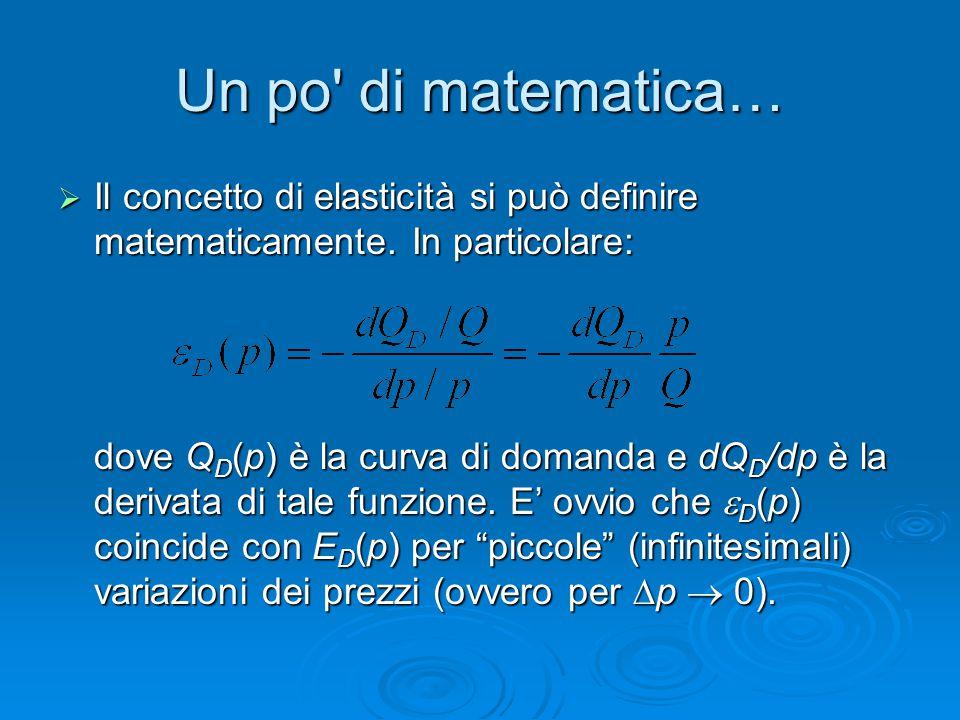 Un po di matematica… Il concetto di elasticità si può definire matematicamente. In particolare: