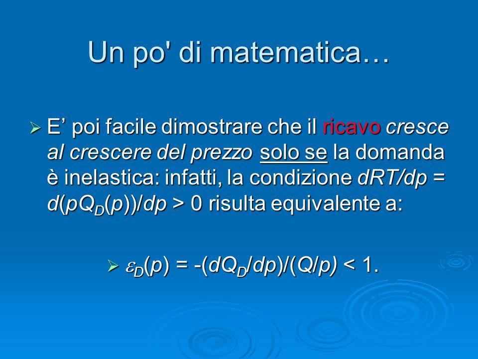 D(p) = -(dQD/dp)/(Q/p) < 1.
