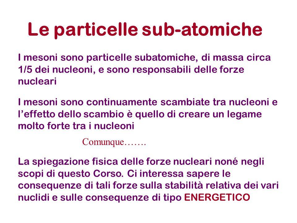 Le particelle sub-atomiche