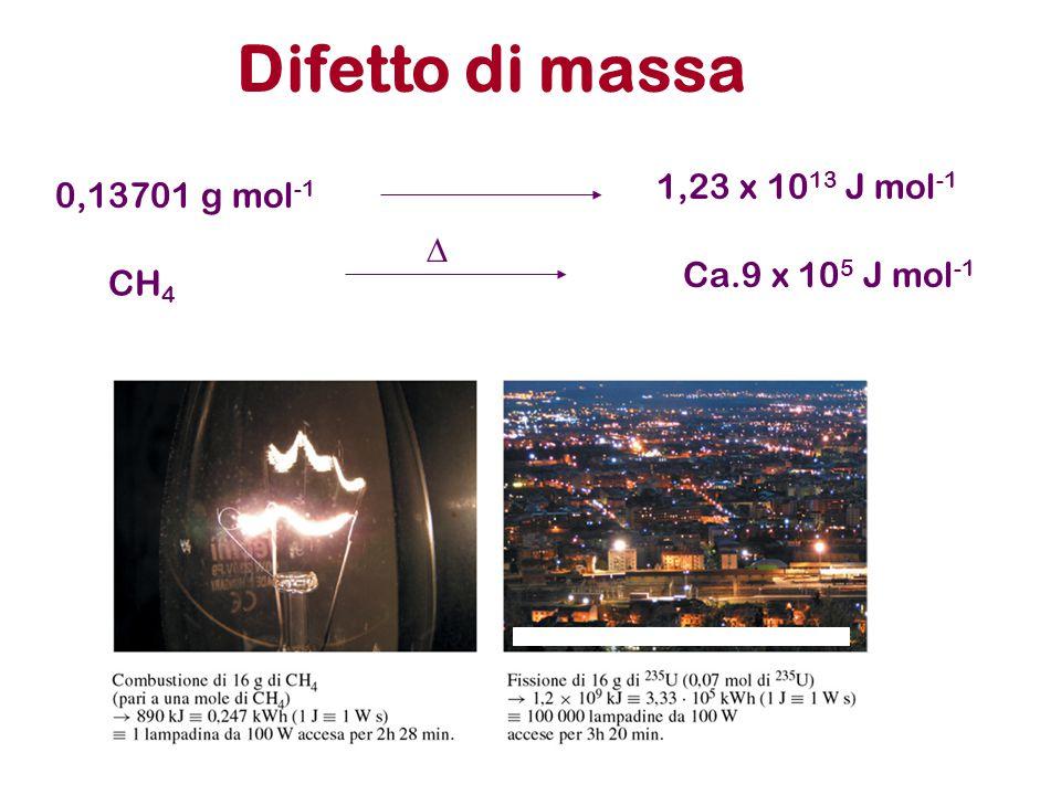 Difetto di massa 1,23 x 1013 J mol-1 0,13701 g mol-1 D
