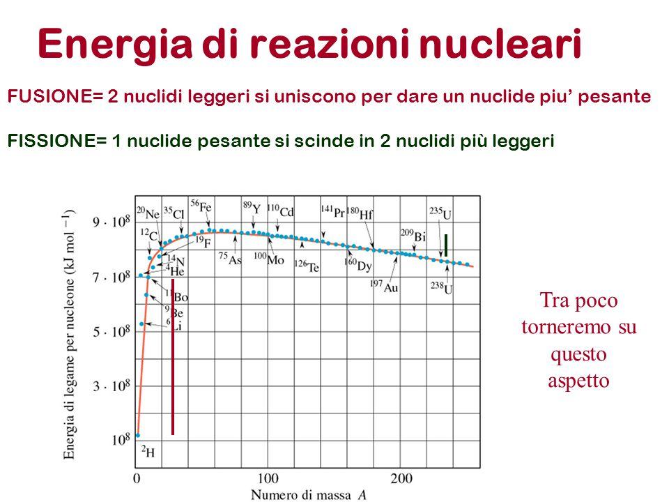 Energia di reazioni nucleari