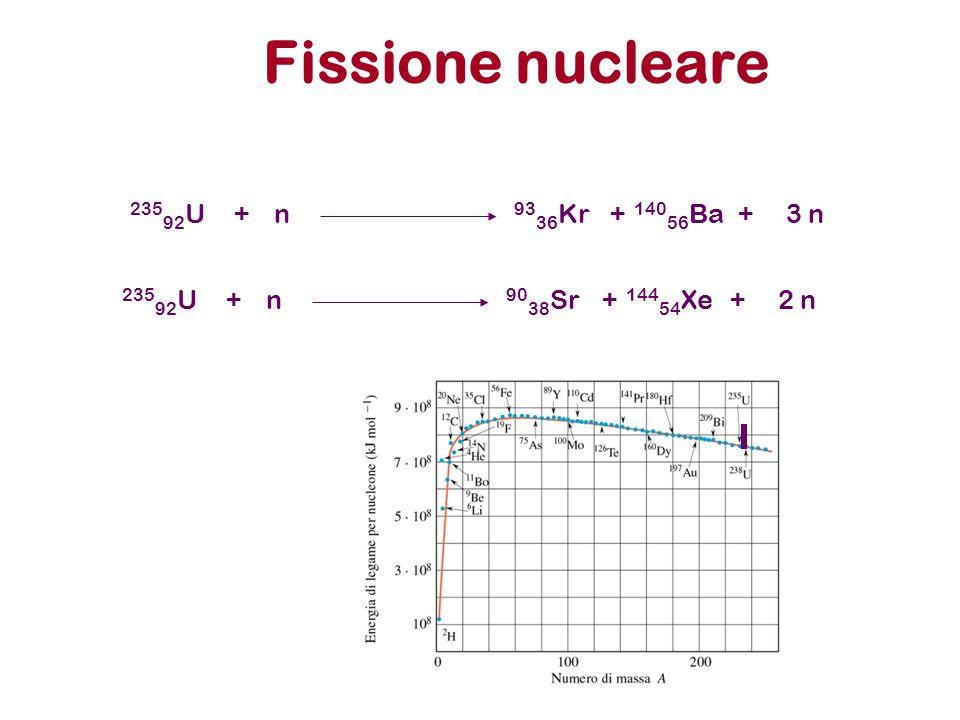 Fissione nucleare 23592U + n 9336Kr + 14056Ba + 3 n 23592U + n 9038Sr