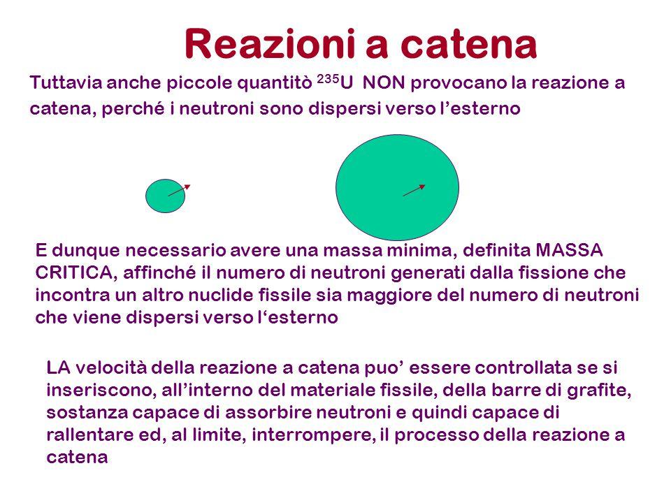 Reazioni a catena Tuttavia anche piccole quantitò 235U NON provocano la reazione a catena, perché i neutroni sono dispersi verso l'esterno.