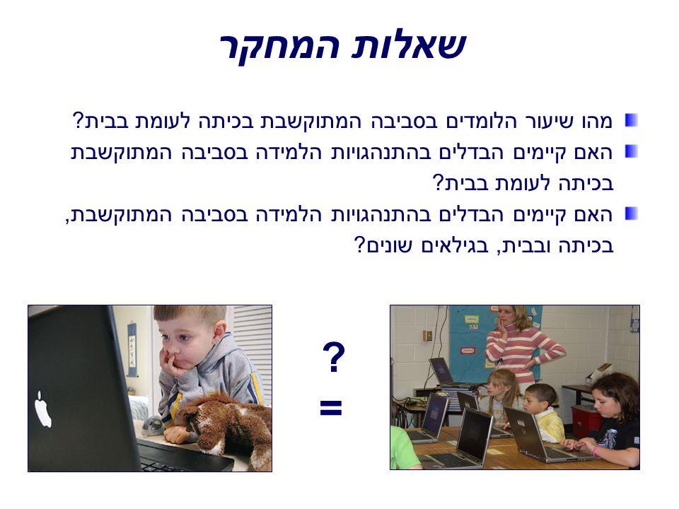 שאלות המחקר = מהו שיעור הלומדים בסביבה המתוקשבת בכיתה לעומת בבית