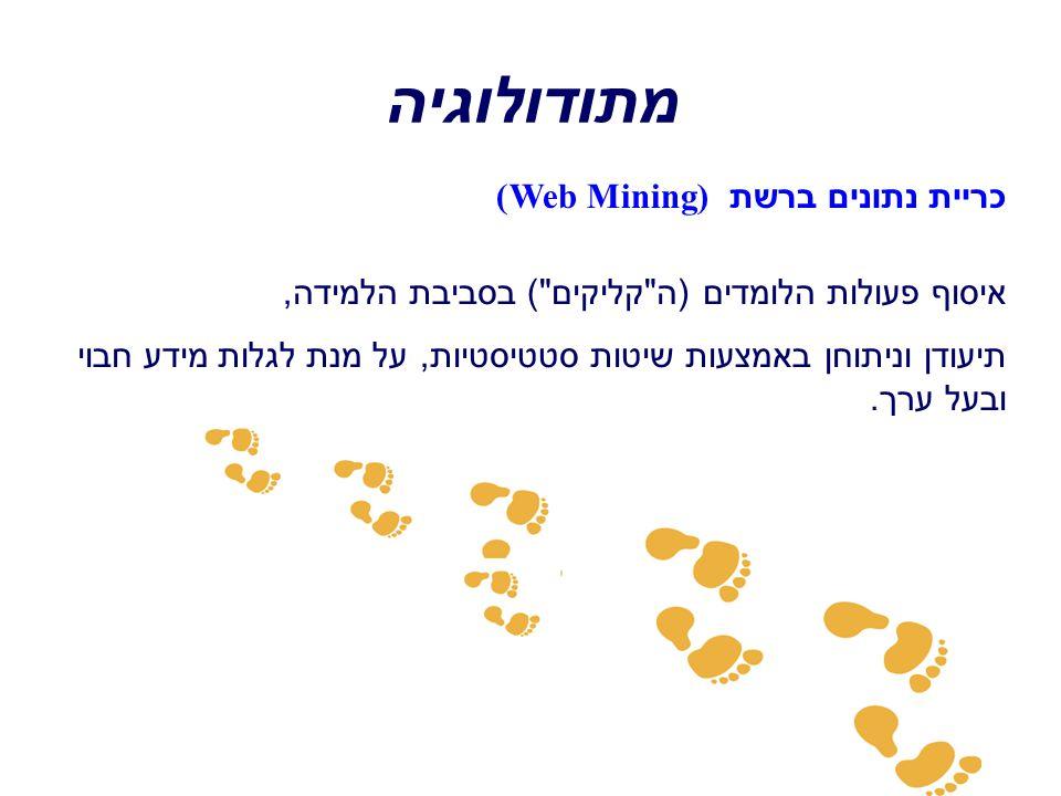 מתודולוגיה כריית נתונים ברשת (Web Mining)