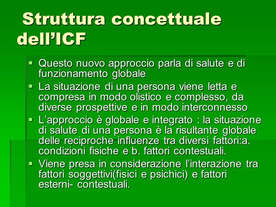 Struttura concettuale dell'ICF