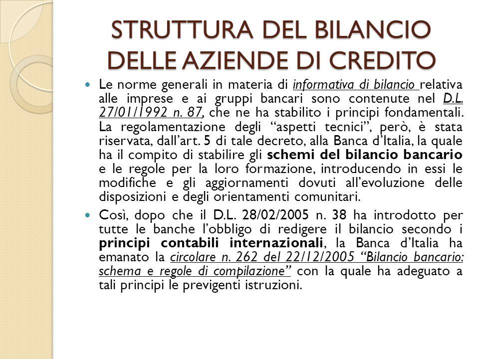 STRUTTURA DEL BILANCIO DELLE AZIENDE DI CREDITO