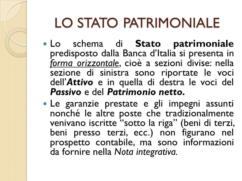 LO STATO PATRIMONIALE