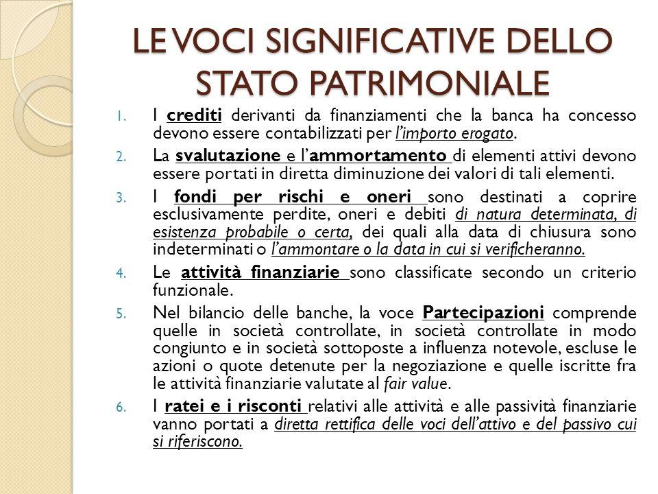 LE VOCI SIGNIFICATIVE DELLO STATO PATRIMONIALE