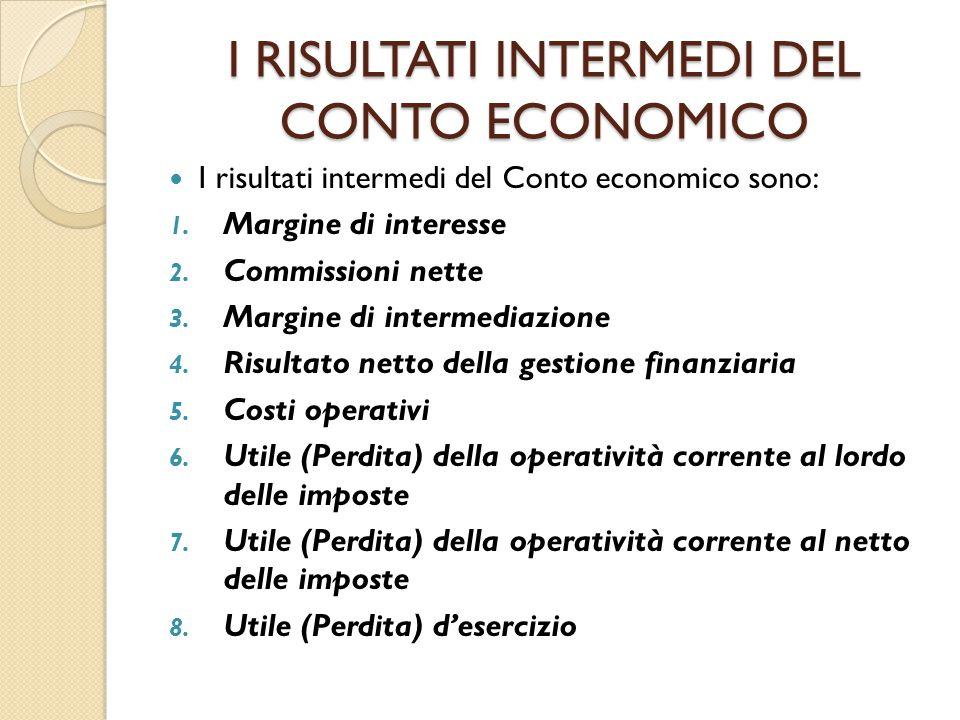 I RISULTATI INTERMEDI DEL CONTO ECONOMICO