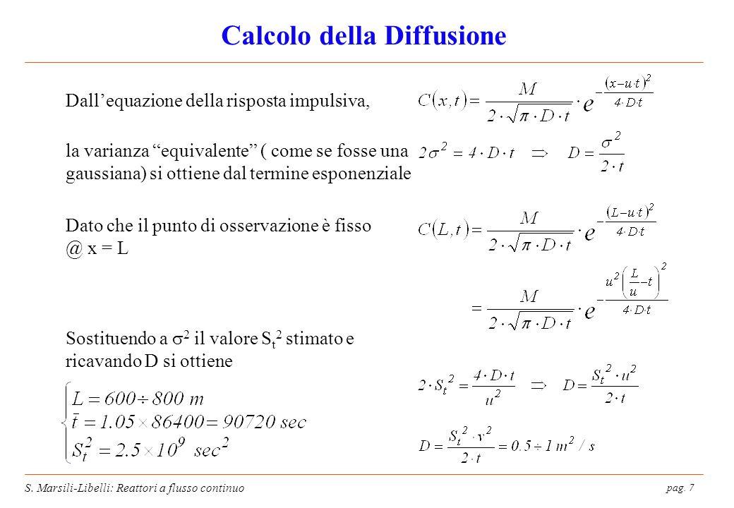 Calcolo della Diffusione