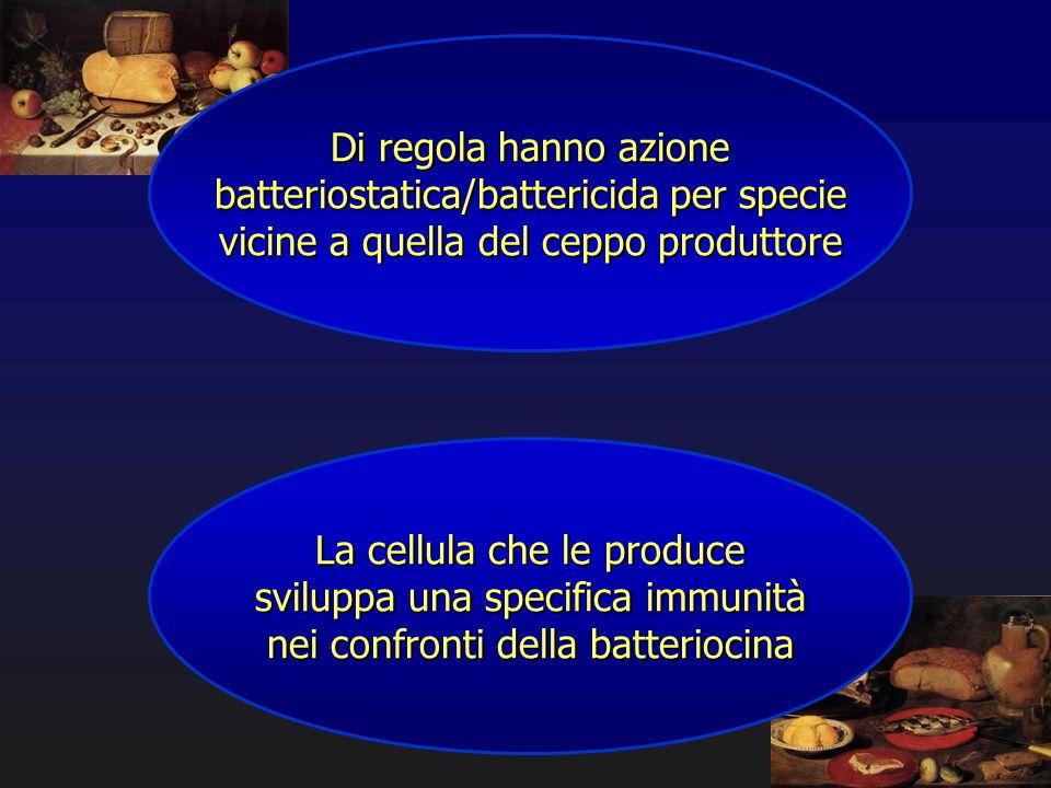 batteriostatica/battericida per specie