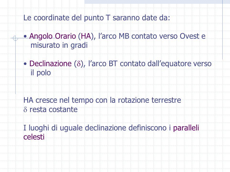 Le coordinate del punto T saranno date da: