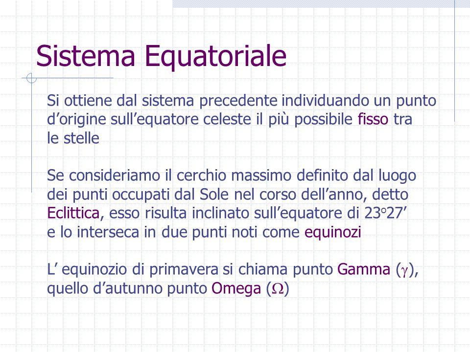 Sistema Equatoriale Si ottiene dal sistema precedente individuando un punto. d'origine sull'equatore celeste il più possibile fisso tra.