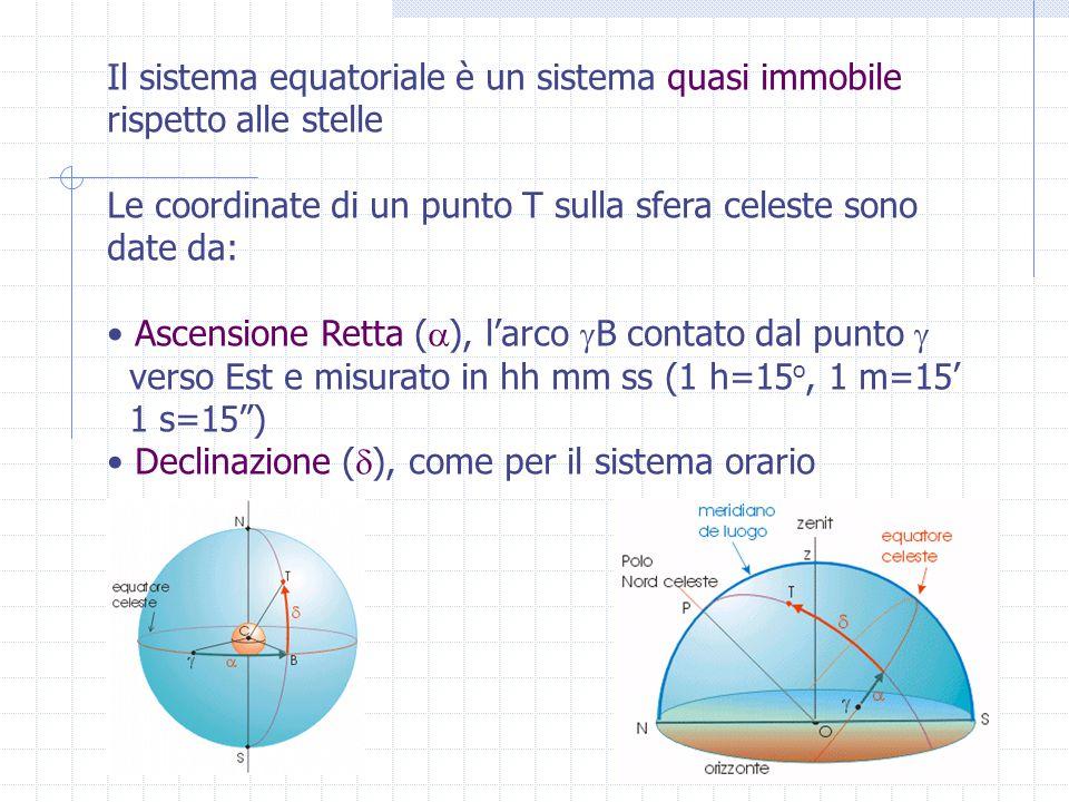 Il sistema equatoriale è un sistema quasi immobile