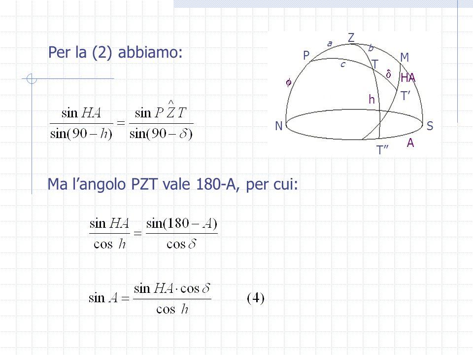 Ma l'angolo PZT vale 180-A, per cui:
