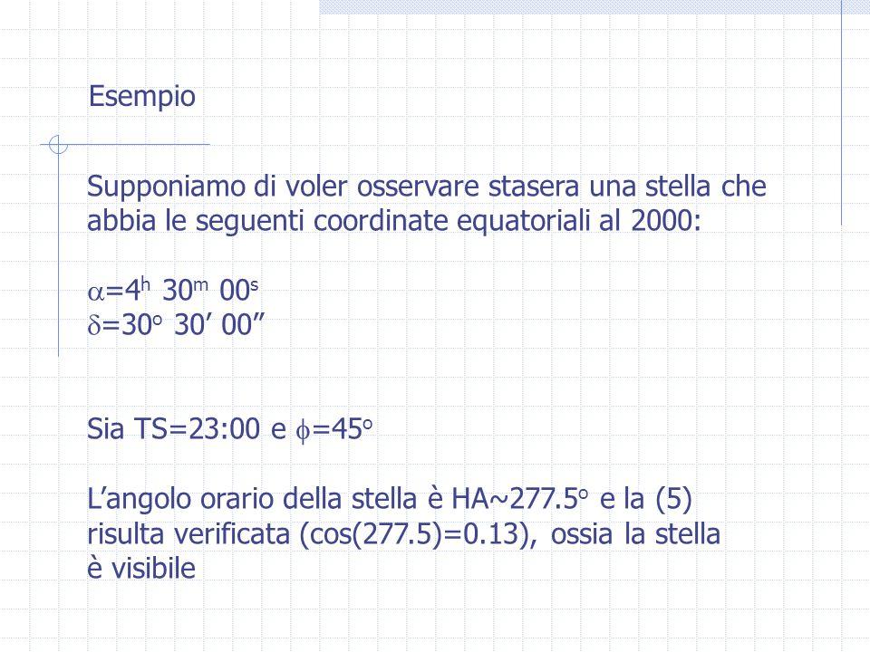 Esempio Supponiamo di voler osservare stasera una stella che. abbia le seguenti coordinate equatoriali al 2000: