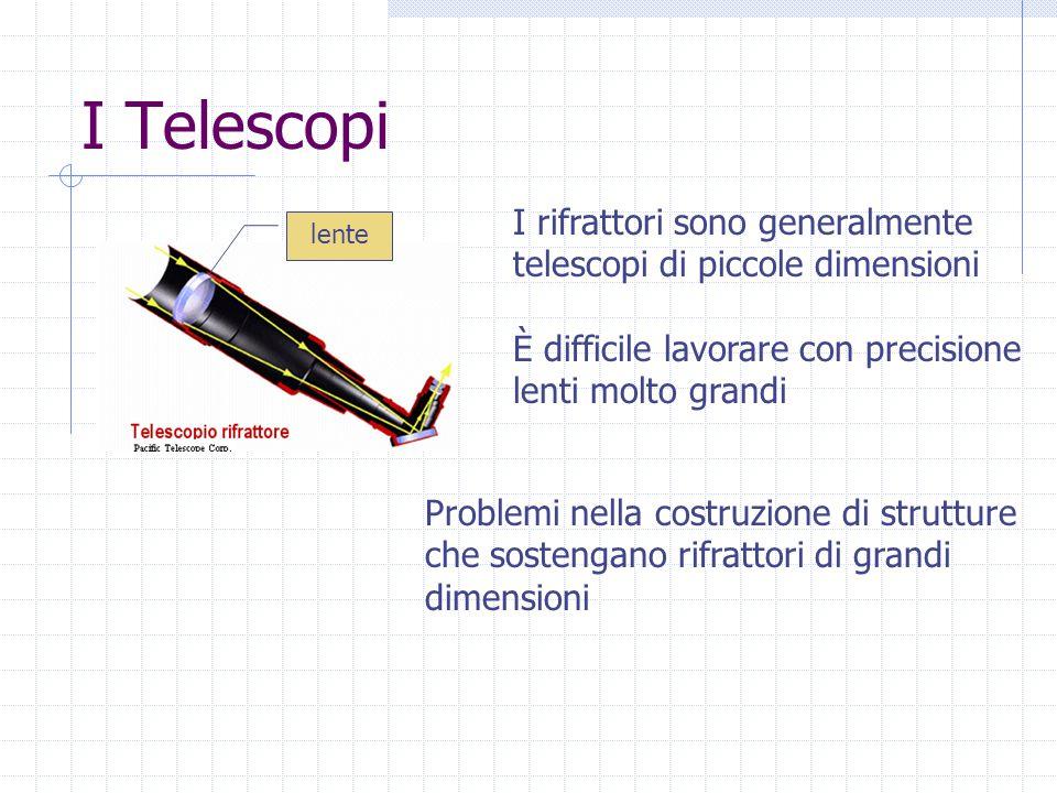 I Telescopi I rifrattori sono generalmente