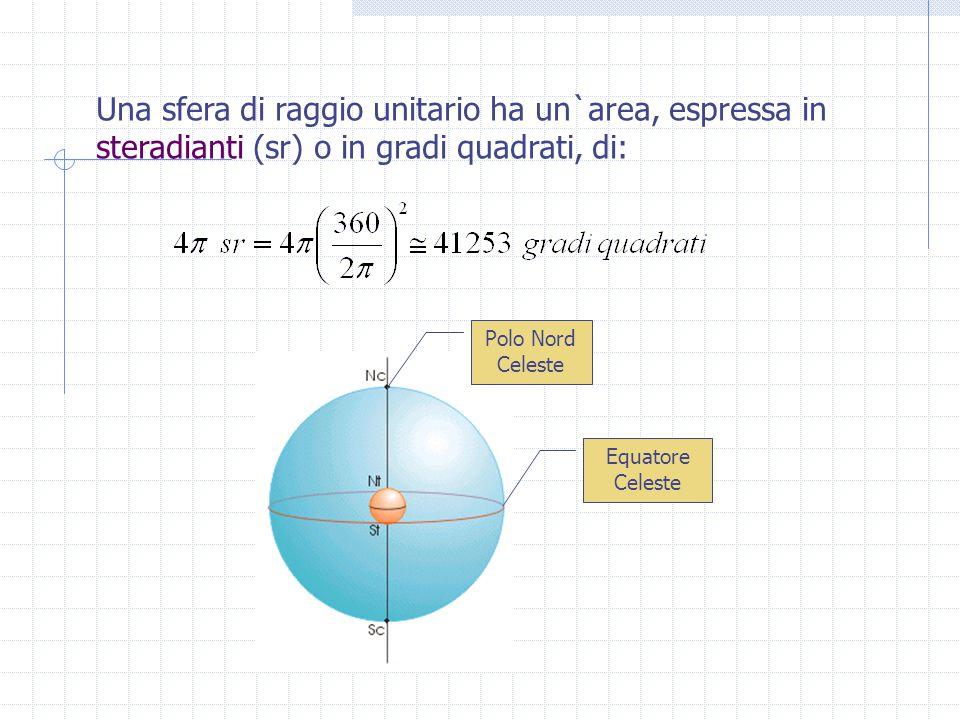 Una sfera di raggio unitario ha un`area, espressa in