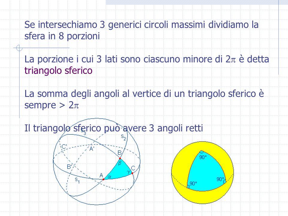 Se intersechiamo 3 generici circoli massimi dividiamo la