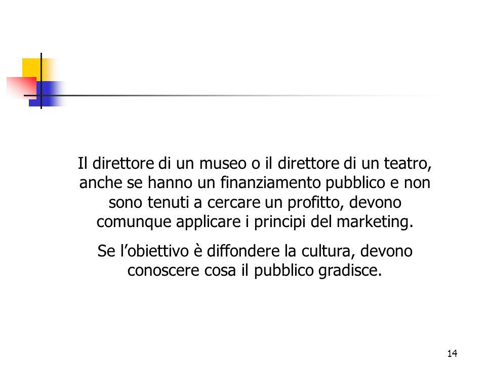 Il direttore di un museo o il direttore di un teatro, anche se hanno un finanziamento pubblico e non sono tenuti a cercare un profitto, devono comunque applicare i principi del marketing.