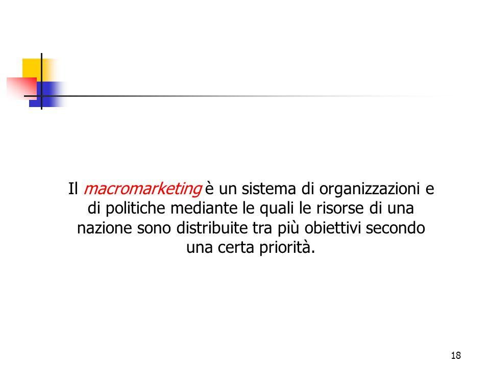 Il macromarketing è un sistema di organizzazioni e di politiche mediante le quali le risorse di una nazione sono distribuite tra più obiettivi secondo una certa priorità.