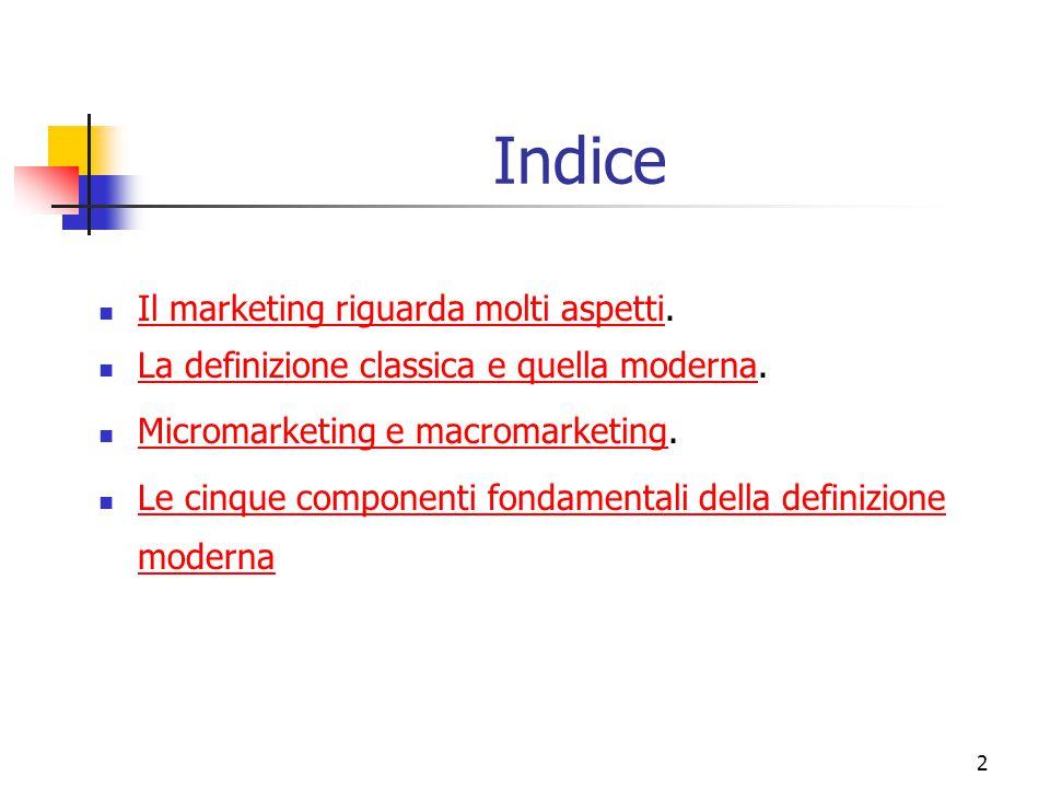 Indice Il marketing riguarda molti aspetti.