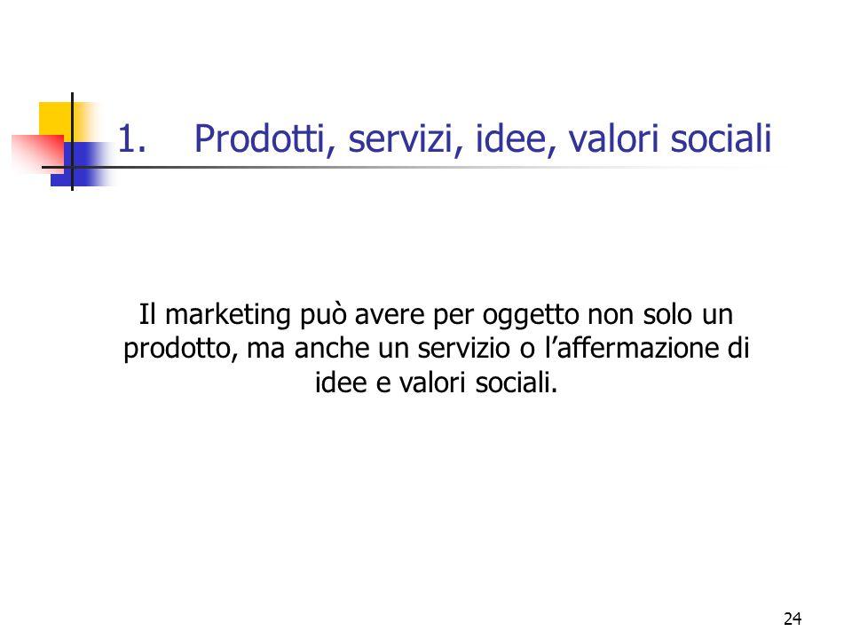 Prodotti, servizi, idee, valori sociali