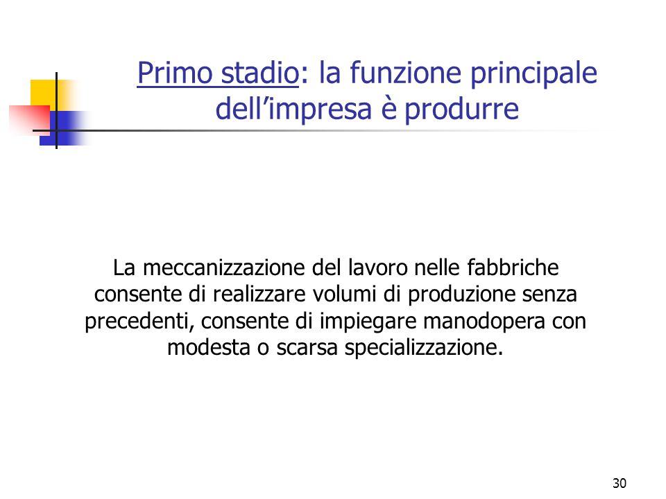 Primo stadio: la funzione principale dell'impresa è produrre