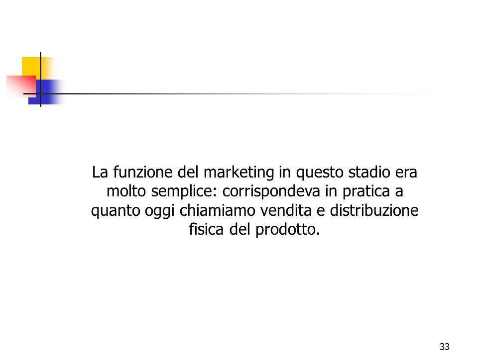 La funzione del marketing in questo stadio era molto semplice: corrispondeva in pratica a quanto oggi chiamiamo vendita e distribuzione fisica del prodotto.