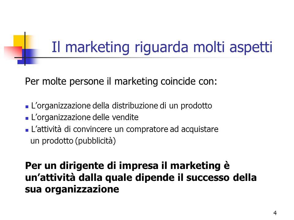 Il marketing riguarda molti aspetti