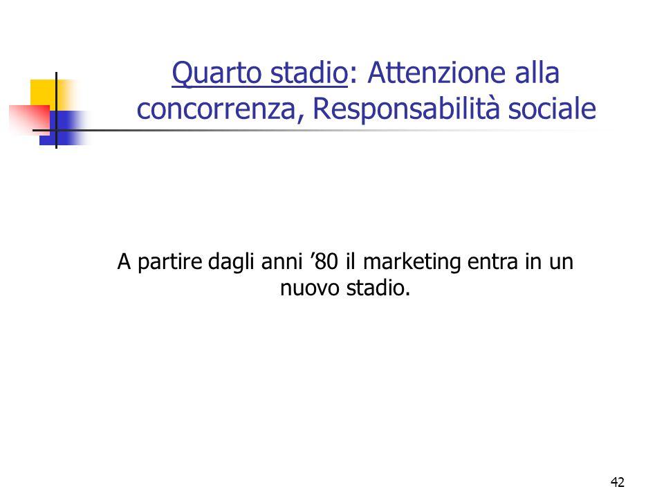Quarto stadio: Attenzione alla concorrenza, Responsabilità sociale