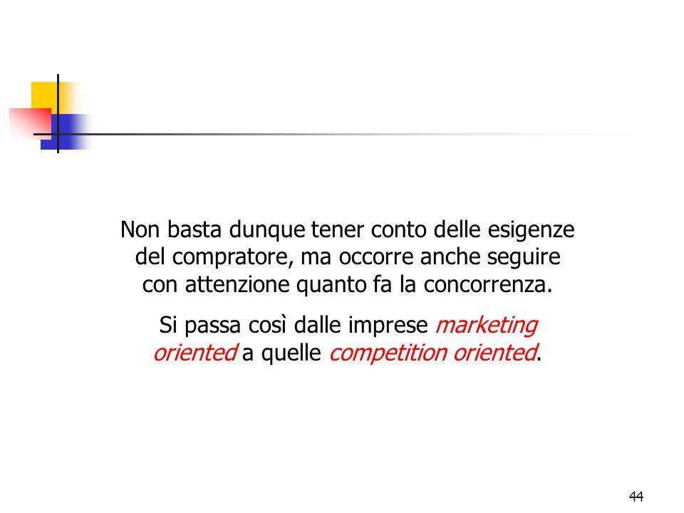 Non basta dunque tener conto delle esigenze del compratore, ma occorre anche seguire con attenzione quanto fa la concorrenza.