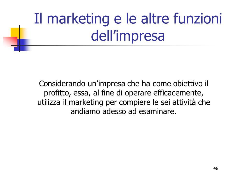 Il marketing e le altre funzioni dell'impresa