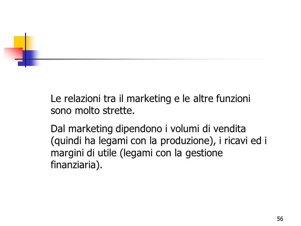 Le relazioni tra il marketing e le altre funzioni sono molto strette.