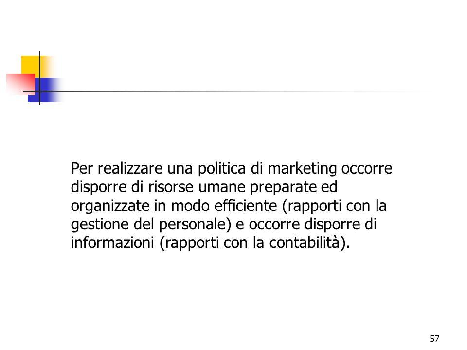 Per realizzare una politica di marketing occorre disporre di risorse umane preparate ed organizzate in modo efficiente (rapporti con la gestione del personale) e occorre disporre di informazioni (rapporti con la contabilità).