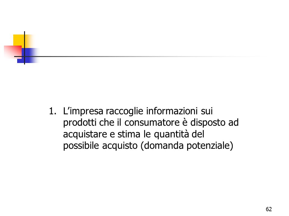 L'impresa raccoglie informazioni sui prodotti che il consumatore è disposto ad acquistare e stima le quantità del possibile acquisto (domanda potenziale)