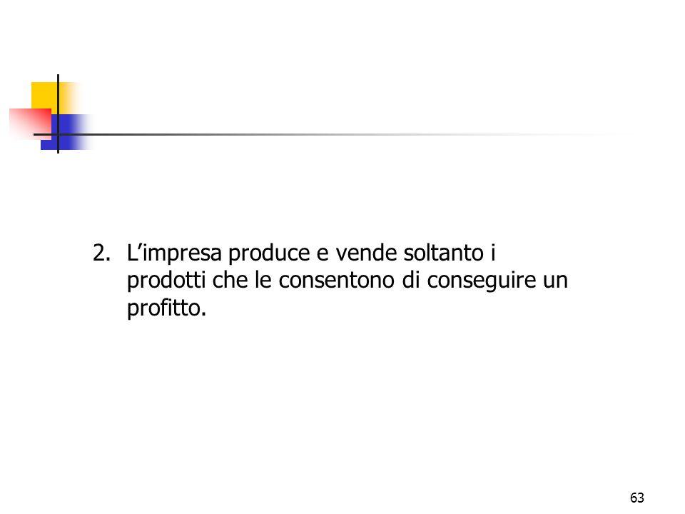 L'impresa produce e vende soltanto i prodotti che le consentono di conseguire un profitto.