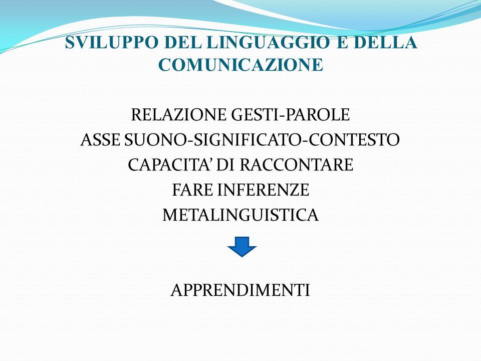 SVILUPPO DEL LINGUAGGIO E DELLA COMUNICAZIONE