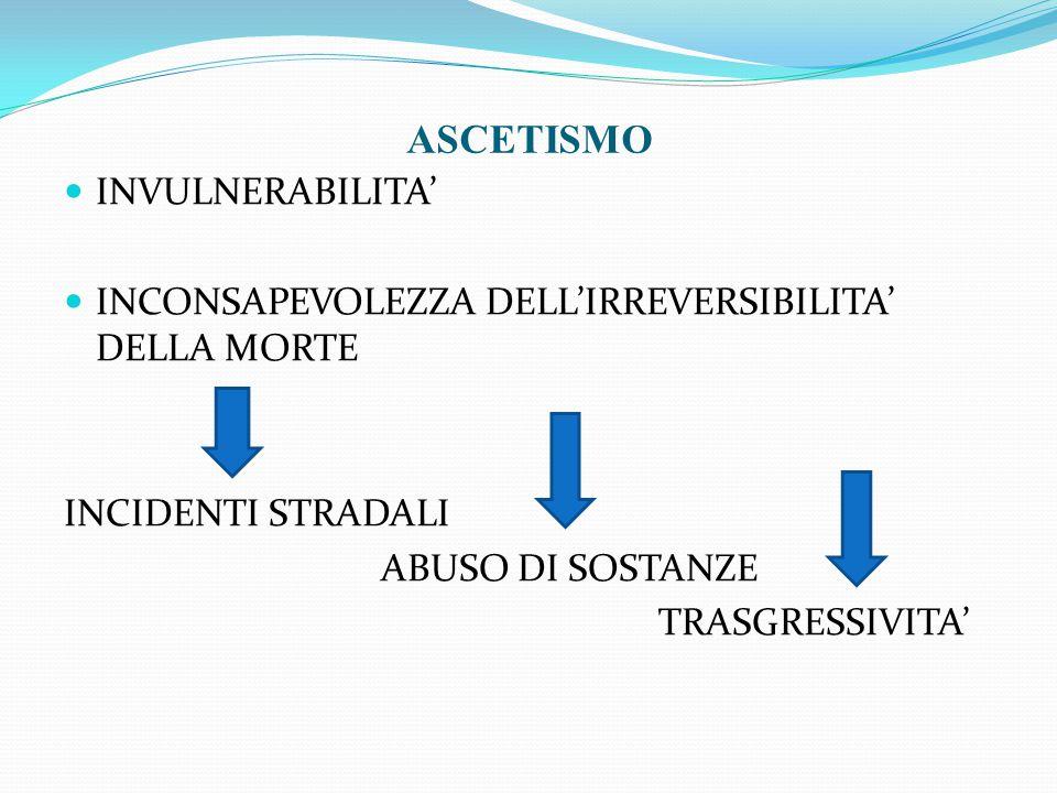 ASCETISMO INVULNERABILITA'