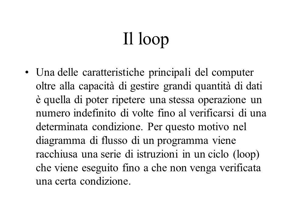 Il loop