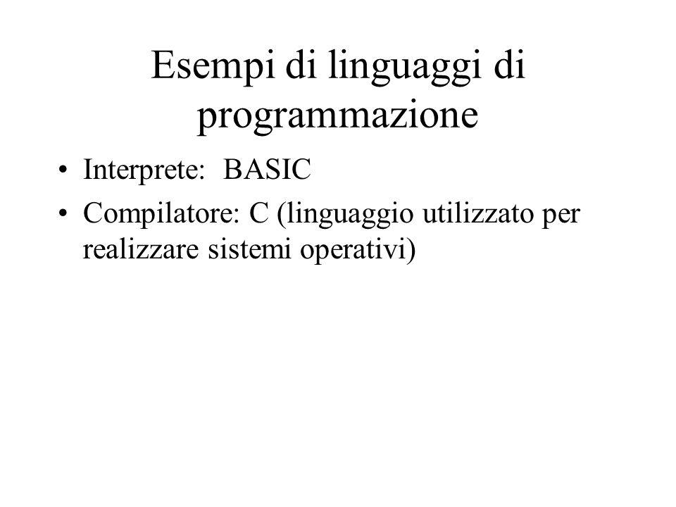Esempi di linguaggi di programmazione