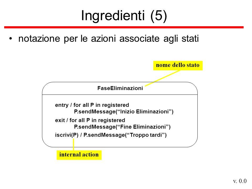 Ingredienti (5) notazione per le azioni associate agli stati
